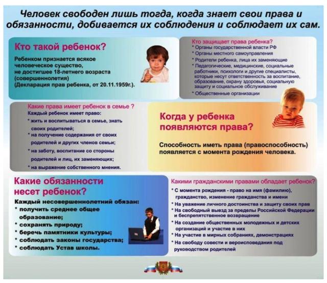 права несовершеннолетних детей и их защита