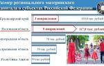 Статьи ск рф, регламентирующие размер алиментов