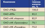 Как получить компенсацию по советскому вкладу