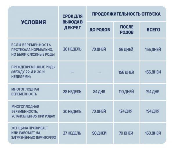 Расчет декретных в 2019 году: онлайн калькулятор