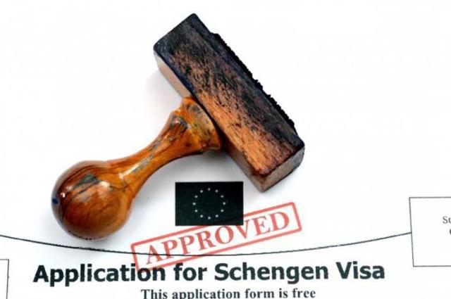 Как получить мультивизу Шенген