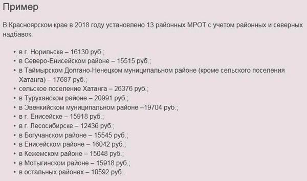 Минимальный размер заработной платы в РФ на 2019 год