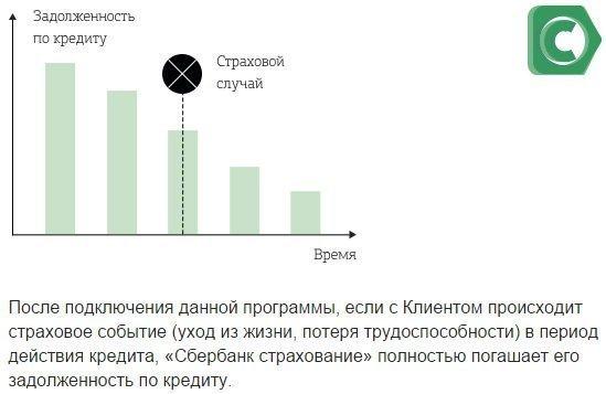 рефинансирование ипотеки в альфа банке отзывы