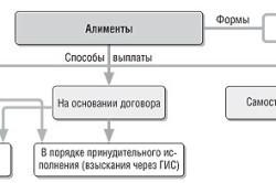 семейный кодекс статья 83