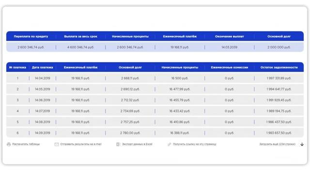 простой кредитный калькулятор аннуитетных платежей