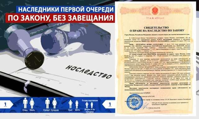 Наследники 1 и 2 очереди по закону без завещания