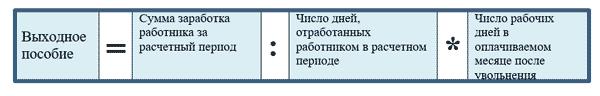 Выплаты при сокращении работника в 2019: трудовой кодекс, пример расчета