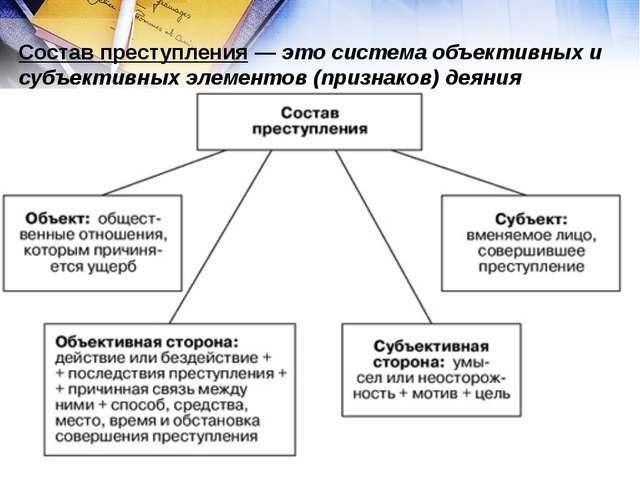 идея банк минск кредиты без справок и поручителей номер телефона