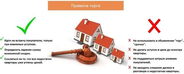 Риски сторон при завышении стоимости квартиры при ипотеке