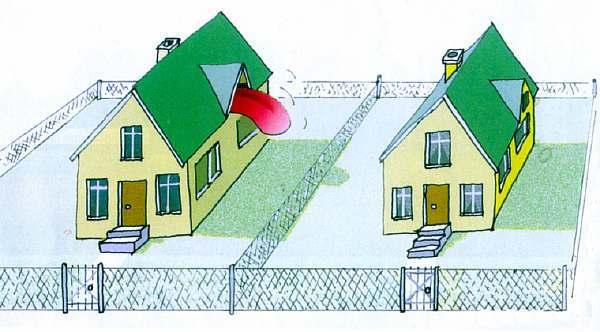 Какие нормы должны учитываться при застройке земельного надела в 2019 году