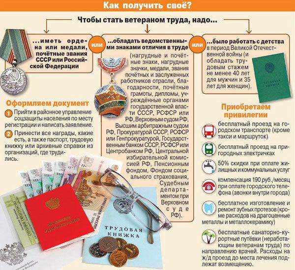 Какие льготы положены ветерану труда в Москве и других регионах
