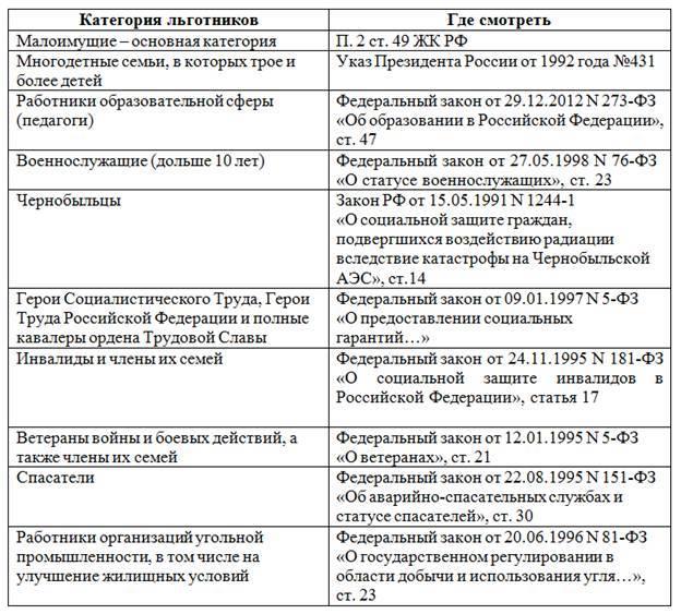 Права потребителя возврат телефона в россии