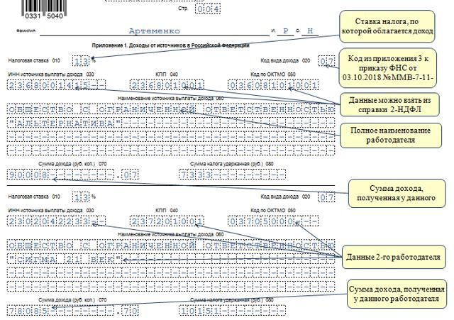 Инструкция по заполнению 3-НДФЛ в 2019 году с примерами