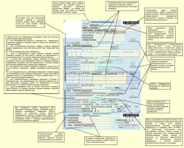 Бланк листка нетрудоспособности: форма, как должен выглядеть