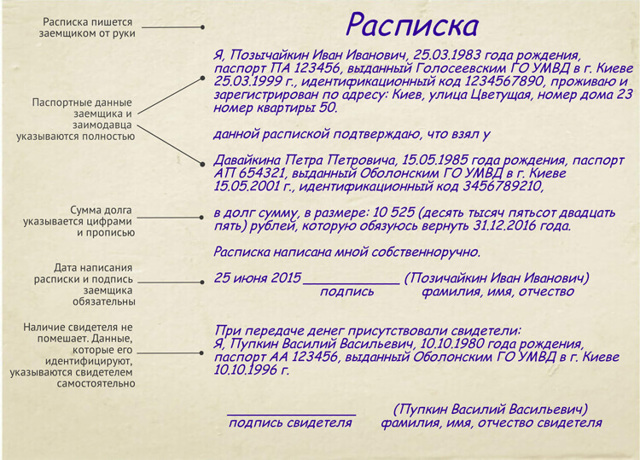 Расписка при покупке автомобиля не в залоге автосалон дельта форум в москве