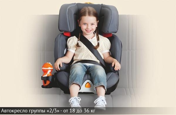 До скольки лет нужно детское кресло