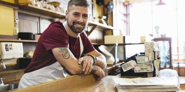 Кто относится к субъектам малого предпринимательства