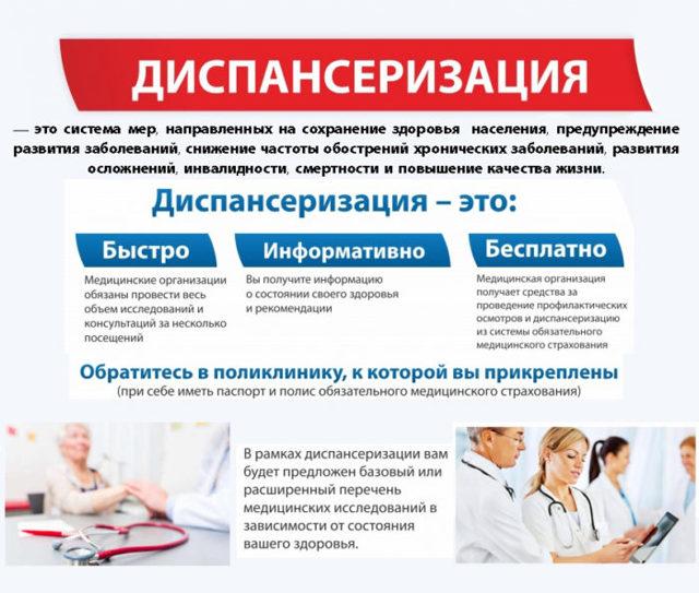 Бесплатное лечение по полису ОМС - полный перечень услуг