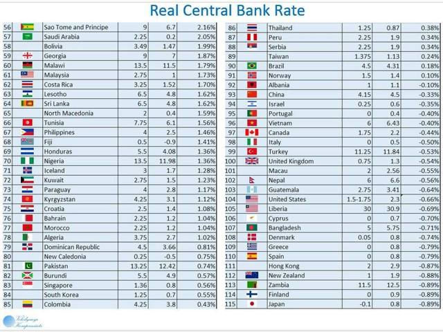 Нацбанк Украины понизил учетную ставку до 11% годовых