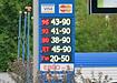 Цены на бензин в России выросли за неделю на 4 копейки